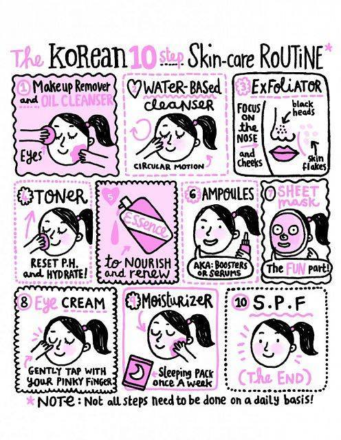 KOREAN SKIN CARE ROUTINE 10 STEP